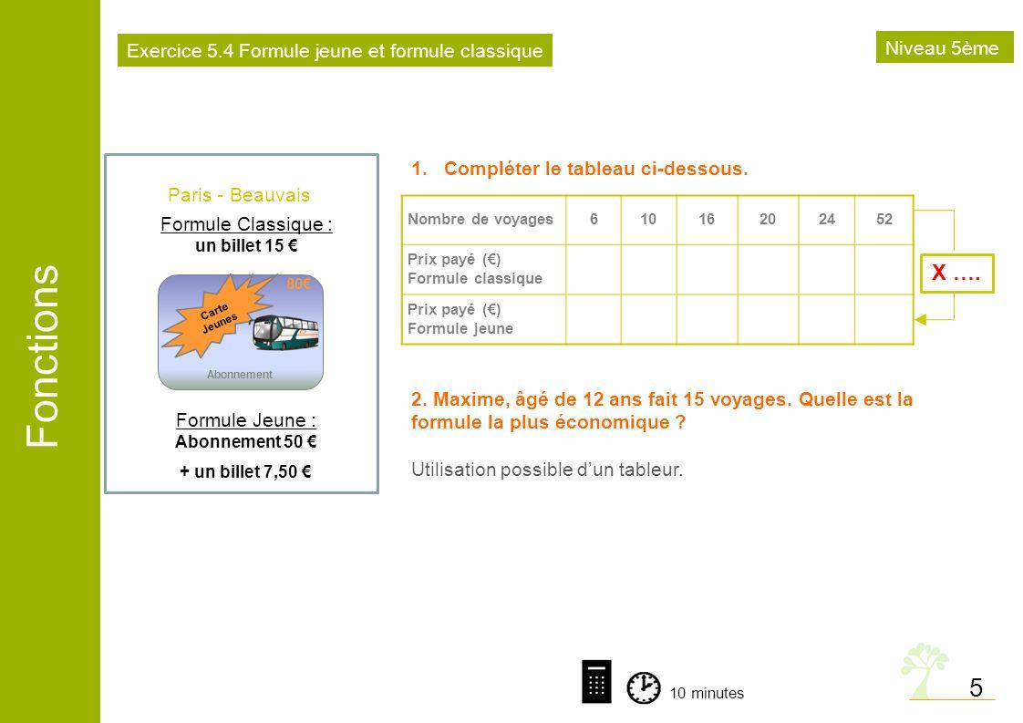 Fonctions 5 2. Maxime, âgé de 12 ans fait 15 voyages. Quelle est la formule la plus économique ? Utilisation possible dun tableur. 10 minutes 1.Complé