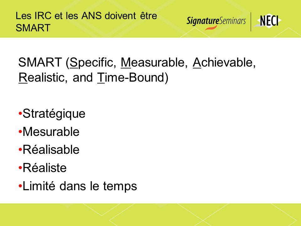 Les IRC et les ANS doivent être SMART SMART (Specific, Measurable, Achievable, Realistic, and Time-Bound) Stratégique Mesurable Réalisable Réaliste Li