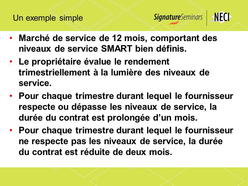 Un exemple simple Marché de service de 12 mois, comportant des niveaux de service SMART bien définis. Le propriétaire évalue le rendement trimestriell