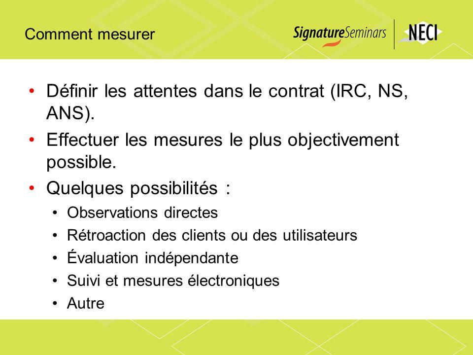 Comment mesurer Définir les attentes dans le contrat (IRC, NS, ANS). Effectuer les mesures le plus objectivement possible. Quelques possibilités : Obs