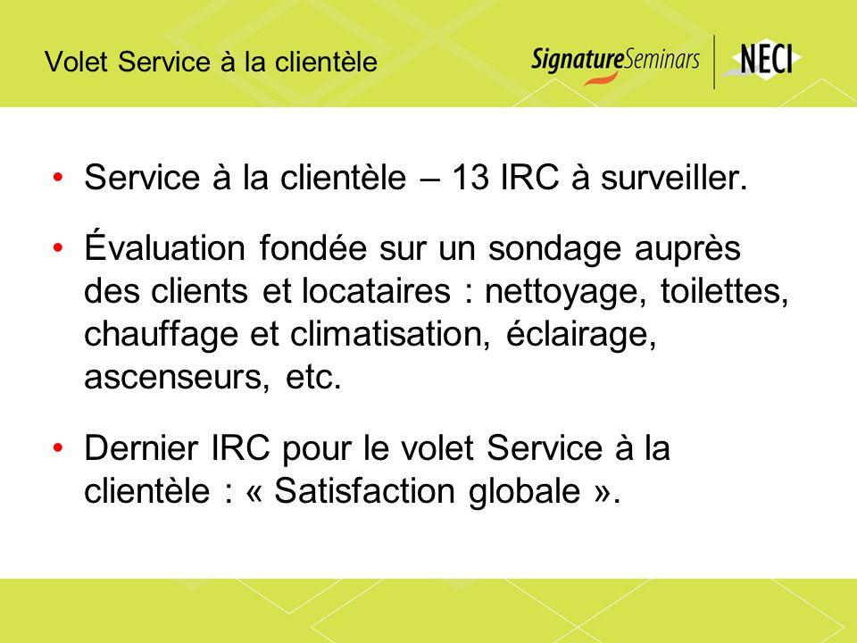 Volet Service à la clientèle Service à la clientèle – 13 IRC à surveiller. Évaluation fondée sur un sondage auprès des clients et locataires : nettoya