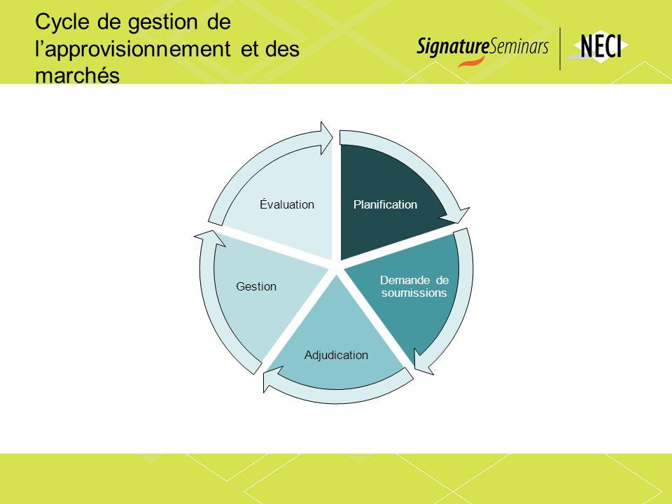 Cycle de gestion de lapprovisionnement et des marchés Planification Demande de soumissions Adjudication Gestion Évaluation
