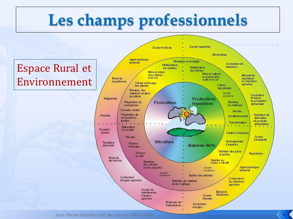9 Espace Rural et Environnement Jean-Marie Schmitt-chef de travaux-EREA Dolto