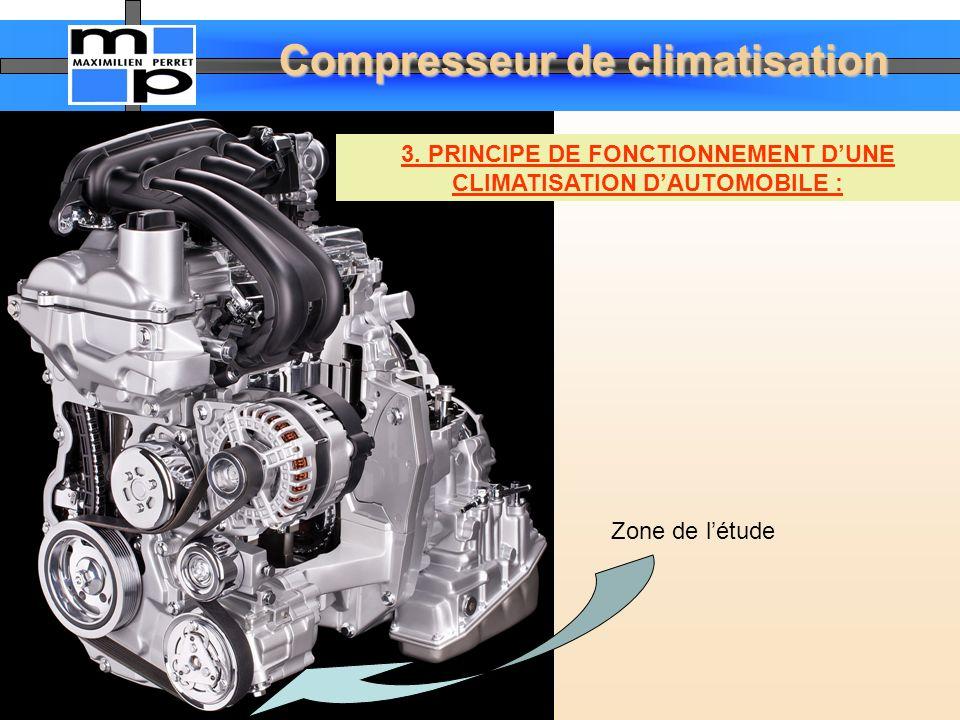 Compresseur de climatisation 3. PRINCIPE DE FONCTIONNEMENT DUNE CLIMATISATION DAUTOMOBILE : Zone de létude