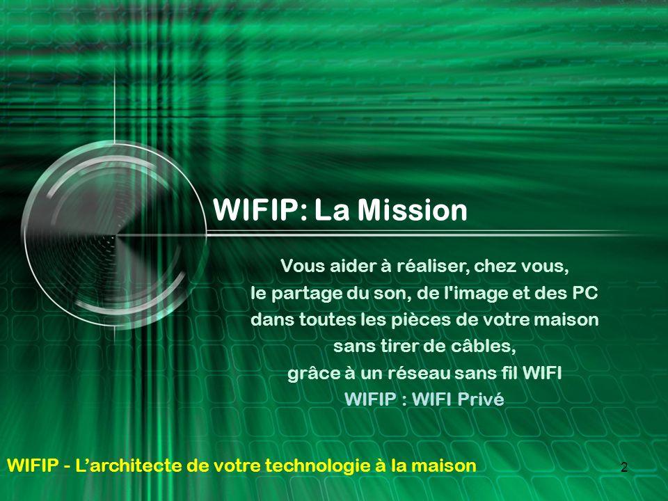 2 WIFIP: La Mission Vous aider à réaliser, chez vous, le partage du son, de l image et des PC dans toutes les pièces de votre maison sans tirer de câbles, grâce à un réseau sans fil WIFI WIFIP : WIFI Privé WIFIP - Larchitecte de votre technologie à la maison