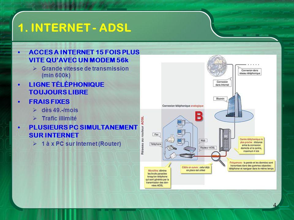4 1. INTERNET - ADSL ACCES A INTERNET 15 FOIS PLUS VITE QUAVEC UN MODEM 56k Grande vitesse de transmission (min 600k) LIGNE TÉLÉPHONIQUE TOUJOURS LIBR