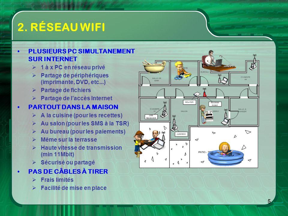 5 2. RÉSEAU WIFI PLUSIEURS PC SIMULTANEMENT SUR INTERNET 1 à x PC en réseau privé Partage de périphériques (imprimante, DVD, etc...) Partage de fichie