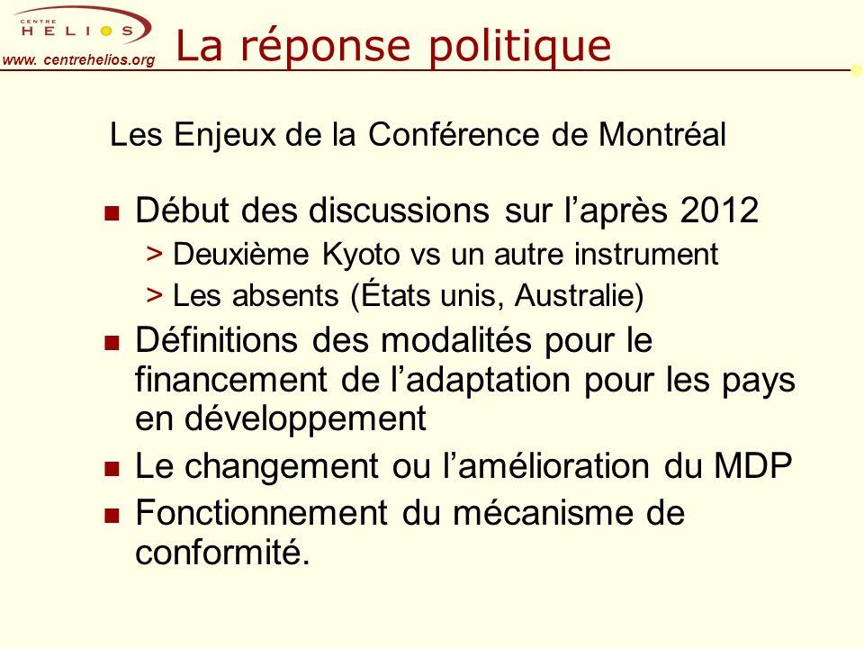 www. centrehelios.org Les Enjeux de la Conférence de Montréal n Début des discussions sur laprès 2012 >Deuxième Kyoto vs un autre instrument >Les abse