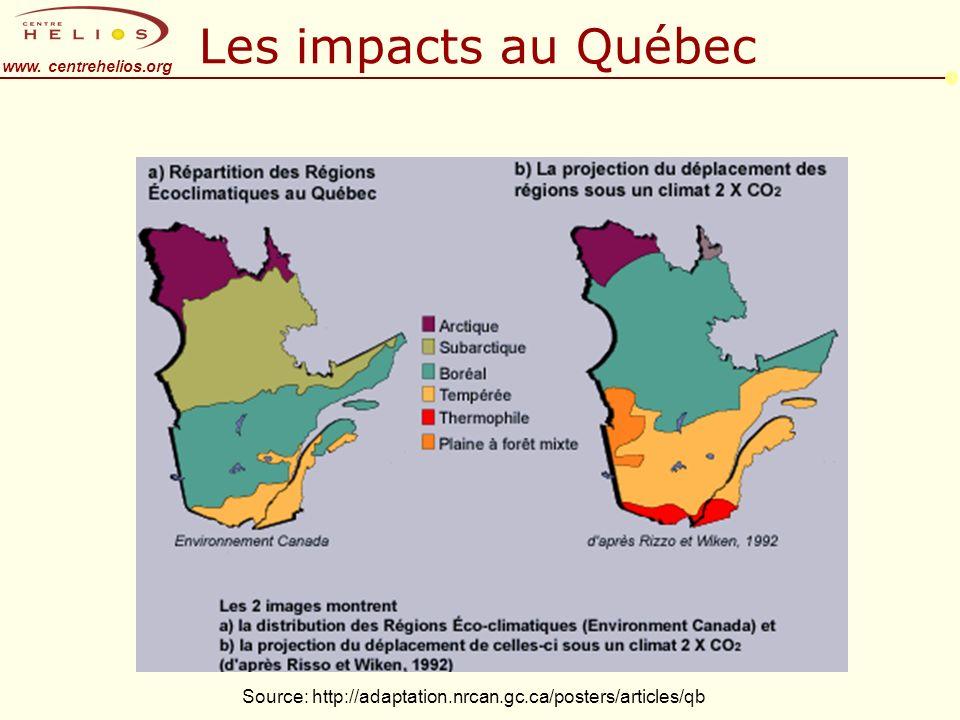 www. centrehelios.org Source: http://adaptation.nrcan.gc.ca/posters/articles/qb Les impacts au Québec