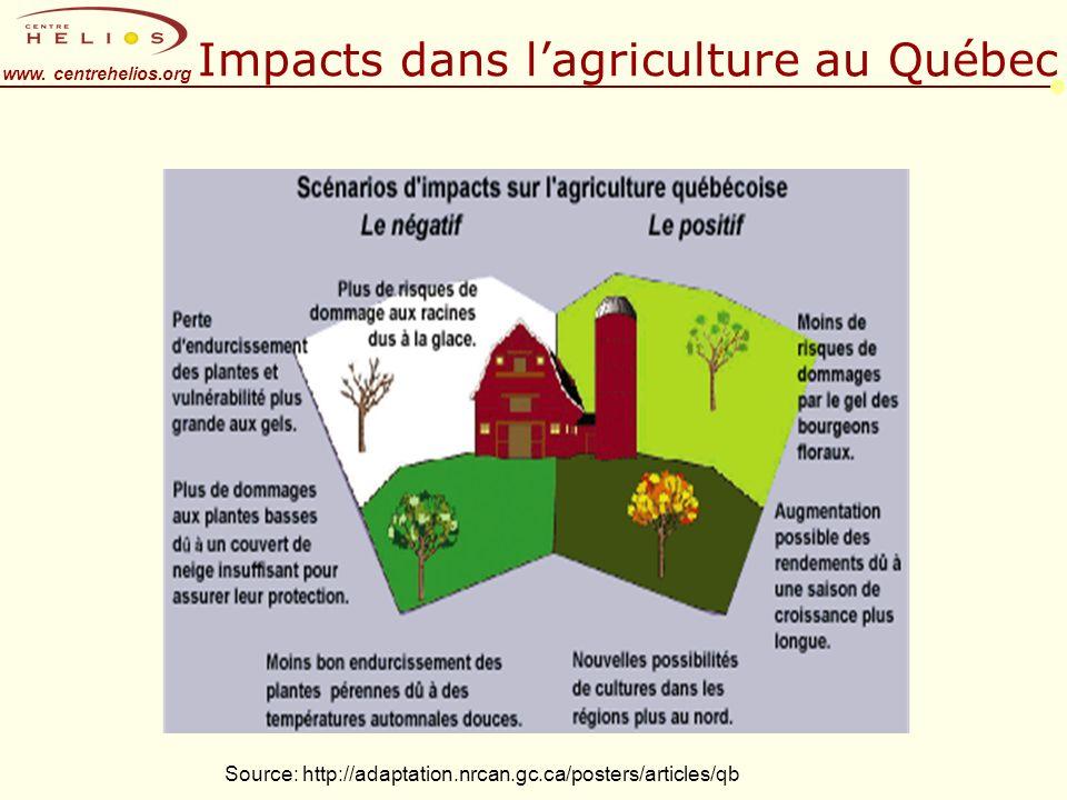 www. centrehelios.org Source: http://adaptation.nrcan.gc.ca/posters/articles/qb Impacts dans lagriculture au Québec