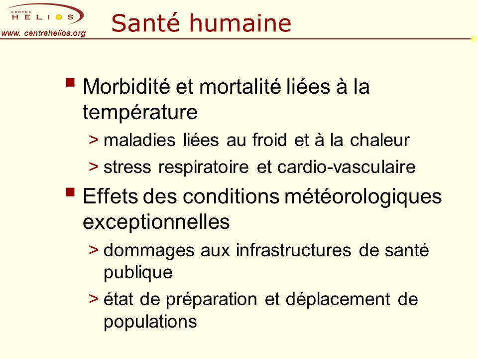 www. centrehelios.org Santé humaine n Morbidité et mortalité liées à la température >maladies liées au froid et à la chaleur >stress respiratoire et c