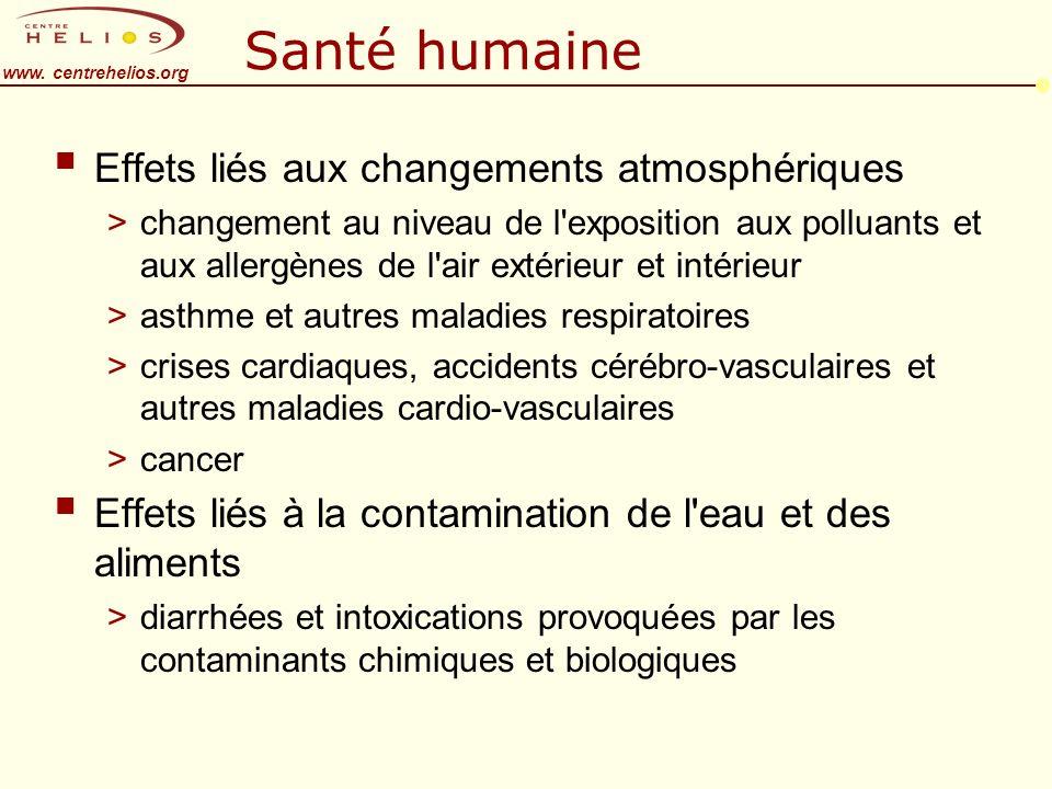 www. centrehelios.org Santé humaine n Effets liés aux changements atmosphériques >changement au niveau de l'exposition aux polluants et aux allergènes