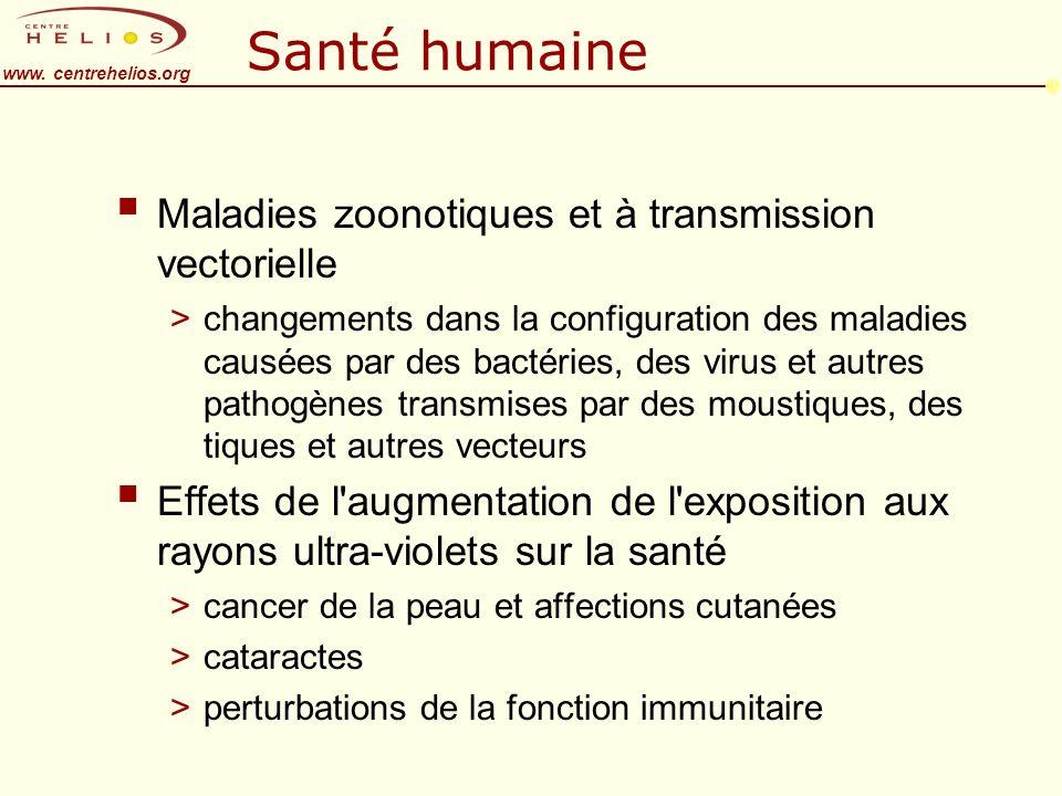 www. centrehelios.org Santé humaine n Maladies zoonotiques et à transmission vectorielle >changements dans la configuration des maladies causées par d