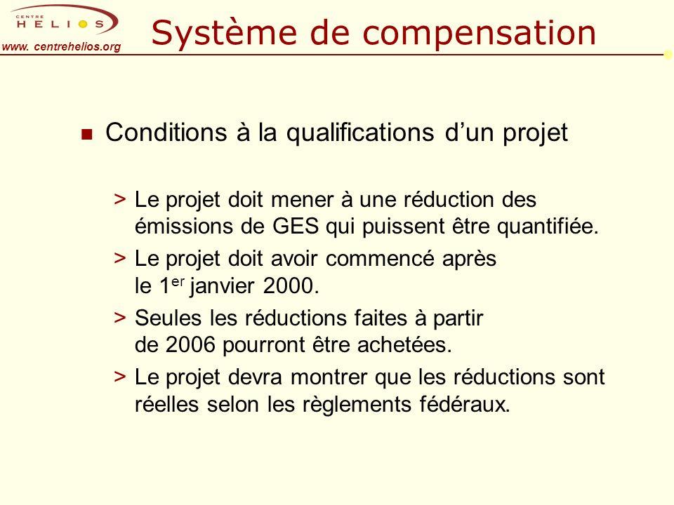 www. centrehelios.org Système de compensation n Conditions à la qualifications dun projet >Le projet doit mener à une réduction des émissions de GES q