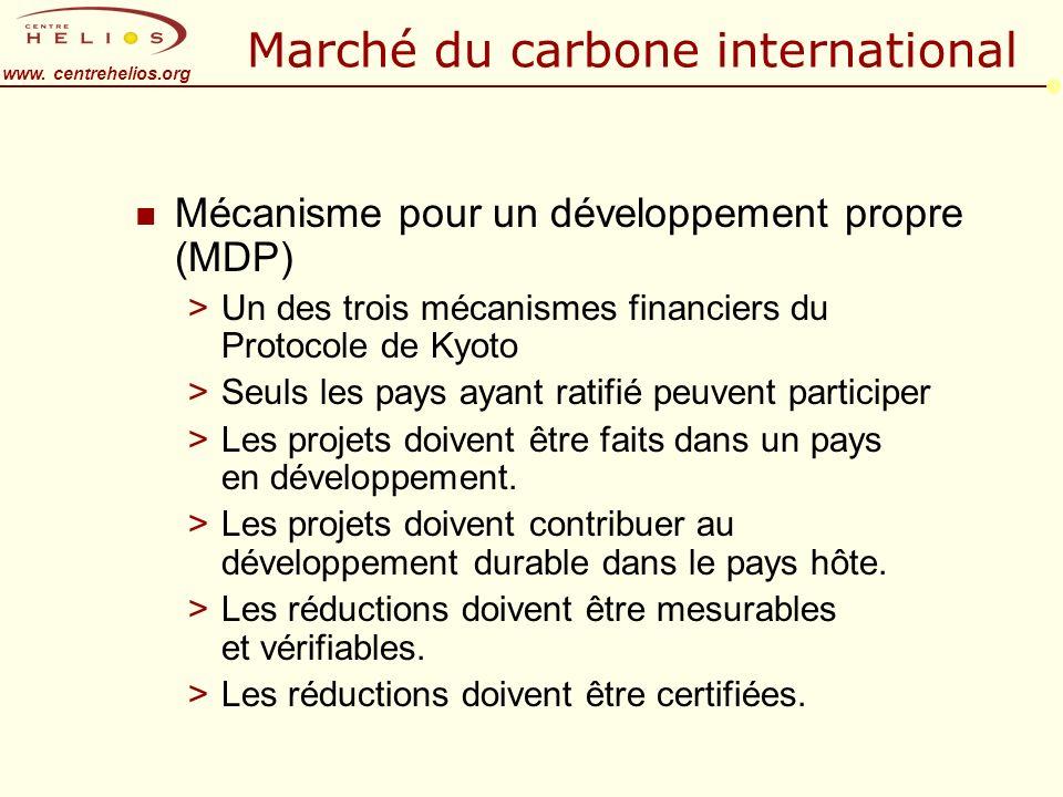 www. centrehelios.org Marché du carbone international n Mécanisme pour un développement propre (MDP) >Un des trois mécanismes financiers du Protocole