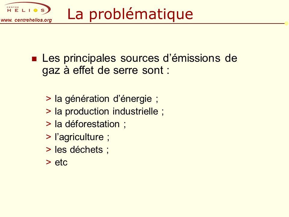www. centrehelios.org La problématique n Les principales sources démissions de gaz à effet de serre sont : >la génération dénergie ; >la production in