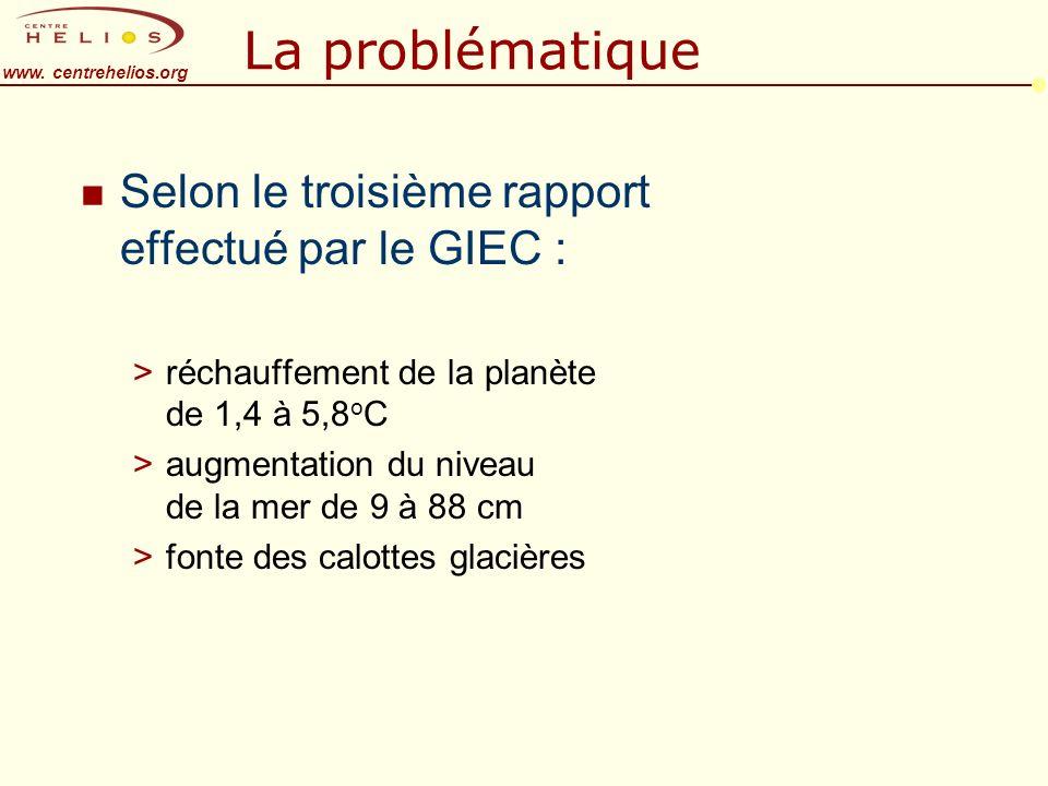 www. centrehelios.org La problématique n Selon le troisième rapport effectué par le GIEC : >réchauffement de la planète de 1,4 à 5,8 o C >augmentation