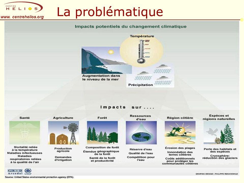 www.centrehelios.org Le Saint-Laurent n Cycle hydrologique.