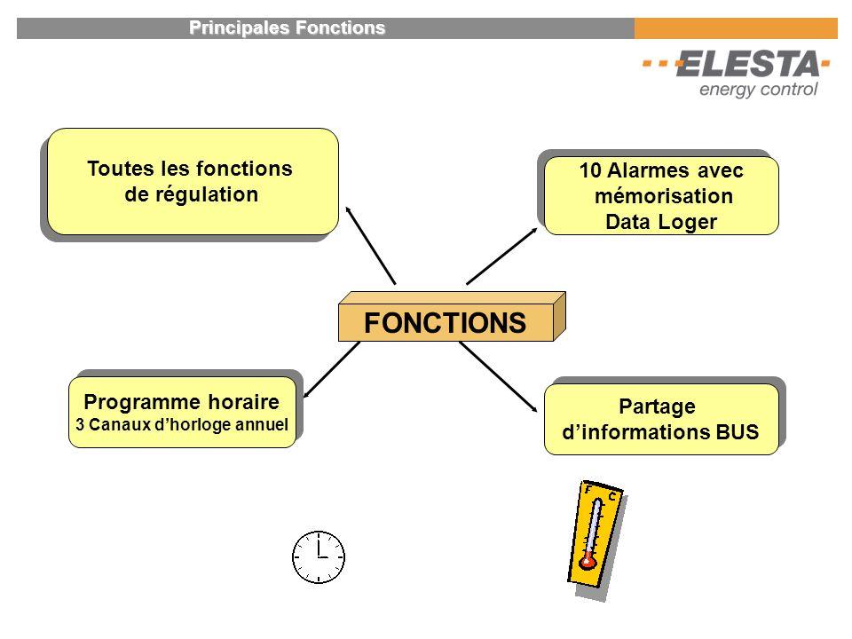 Entrées & sorties Régulateur ENTREES Entrées analogiques E1-E8Signal de mesureE1-E4E5-E8 1 NTC 10kW X Sondes de température (1-4) 2 PTC 1kW XX 3 Pt100