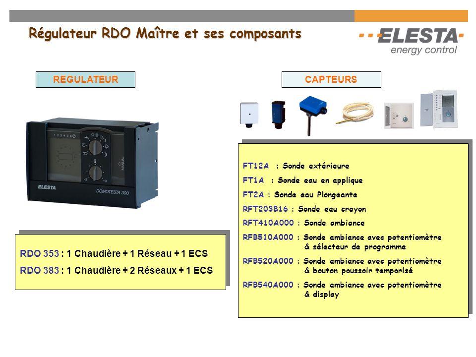 Régulateur Maître D BUS MODBUS Partage dinformations sur le D Bus Partage dinformations par protocole MODBUS Communication RDO3xx RCL3xx Le partage de