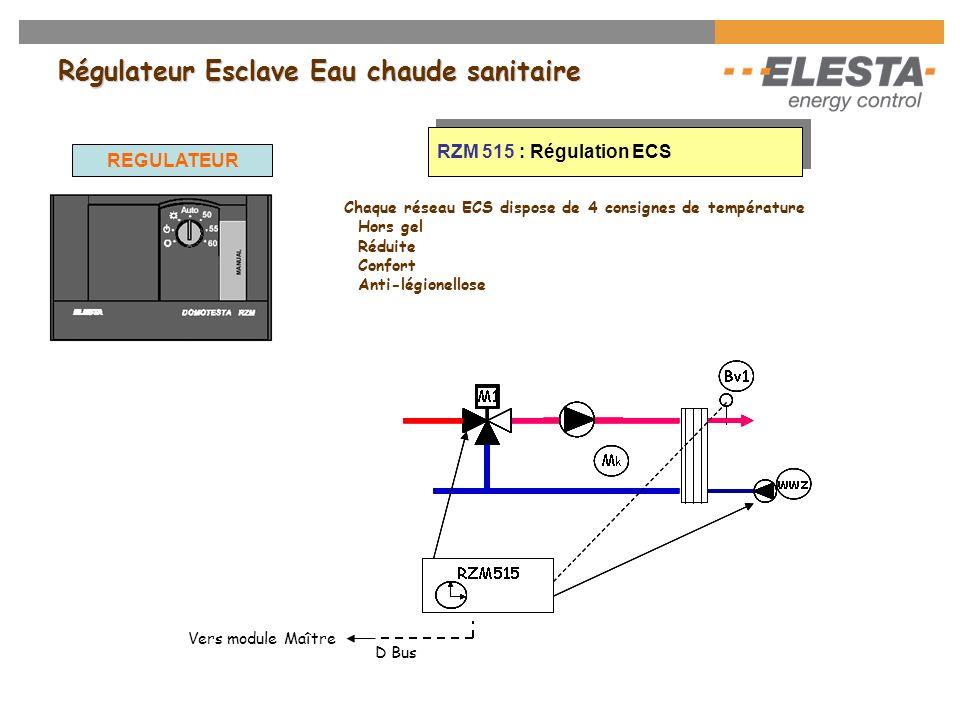 Régulateur Esclave Réseaux de chauffage REGULATEUR RZM 510 : 1 Réseau de chauffage RZM 510 : 1 Réseau de chauffage M Bv Ba MkMk RFT410 RZM510 RFB D Bu