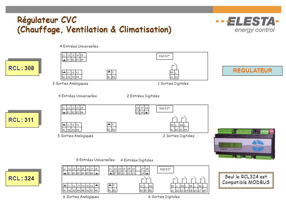 Régulateur Esclave Eau chaude sanitaire REGULATEUR RZM 515 : Régulation ECS RZM 515 : Régulation ECS D Bus Vers module Maître Chaque réseau ECS dispos