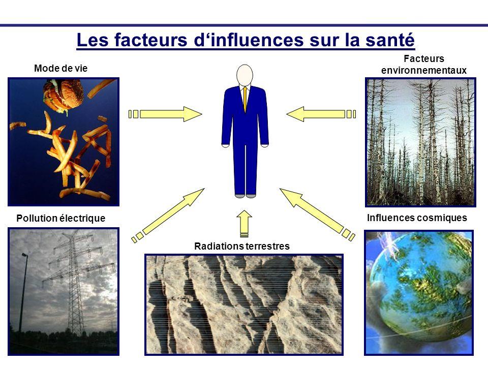 Les facteurs dinfluences sur la santé Mode de vie Pollution électrique Radiations terrestres Influences cosmiques Facteurs environnementaux