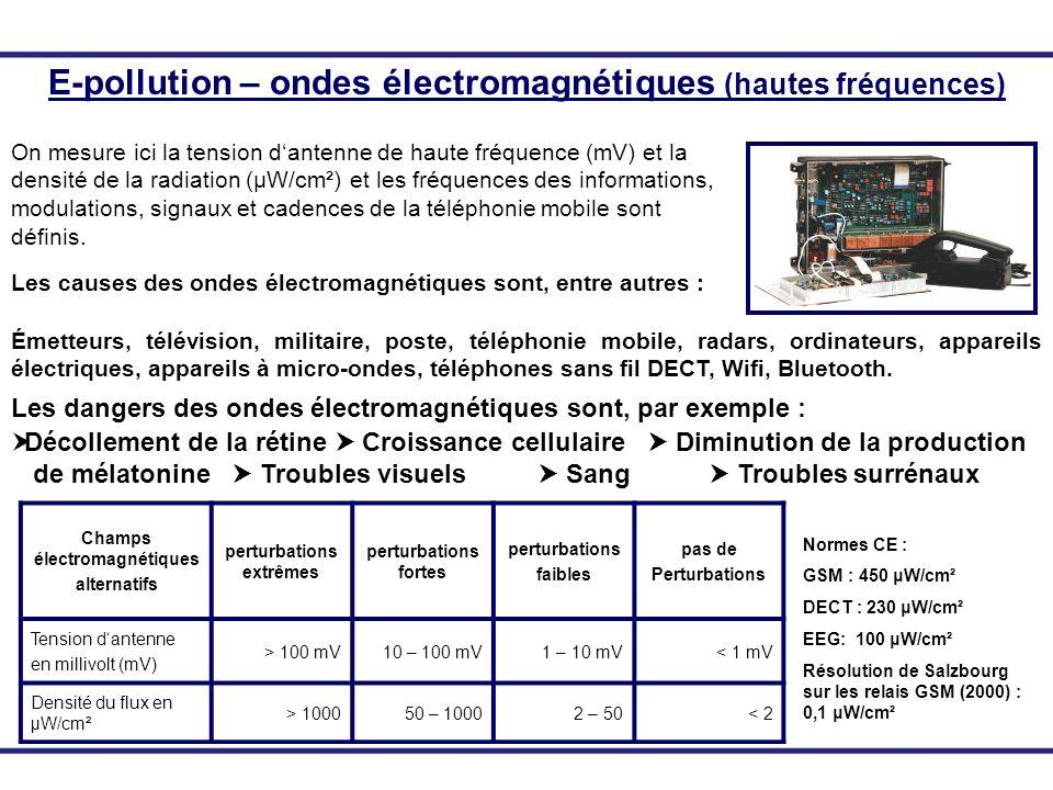 Champs électromagnétiques alternatifs perturbations extrêmes perturbations fortes perturbations faibles pas de Perturbations Tension dantenne en milli