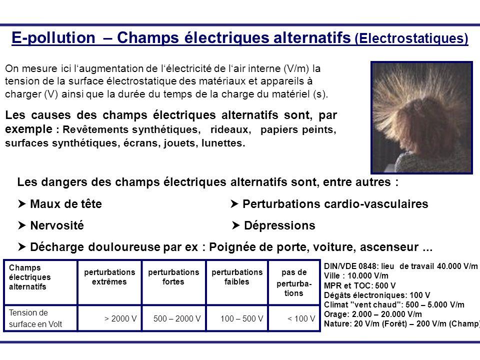 Champs électriques alternatifs perturbations extrêmes perturbations fortes perturbations faibles pas de perturba- tions Tension de surface en Volt > 2