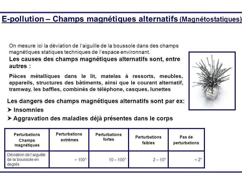 Perturbations Champs magnétiques Perturbations extrêmes Perturbations fortes Perturbations faibles Pas de perturbations Déviation de laiguille de la b