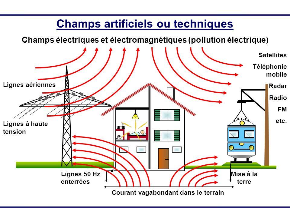 Courant vagabondant dans le terrain Champs artificiels ou techniques Champs électriques et électromagnétiques (pollution électrique) Mise à la terre L