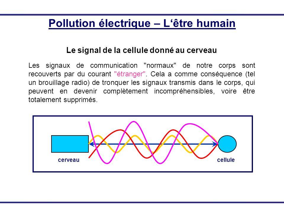 cerveaucellule Pollution électrique – Lêtre humain Le signal de la cellule donné au cerveau Les signaux de communication