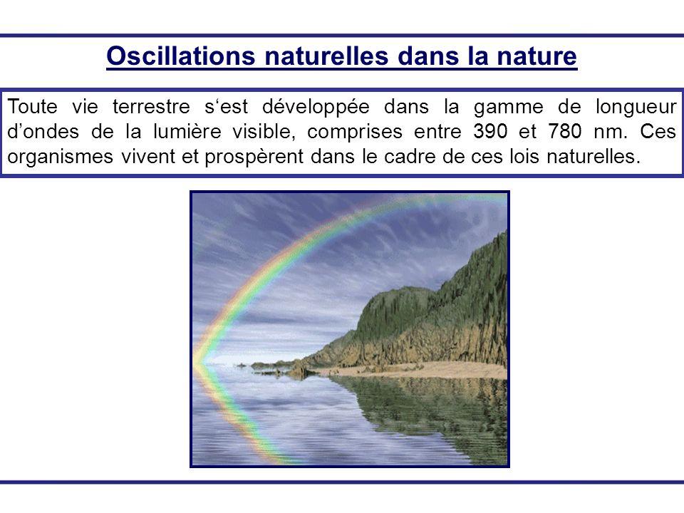 Oscillations naturelles dans la nature Toute vie terrestre sest développée dans la gamme de longueur dondes de la lumière visible, comprises entre 390
