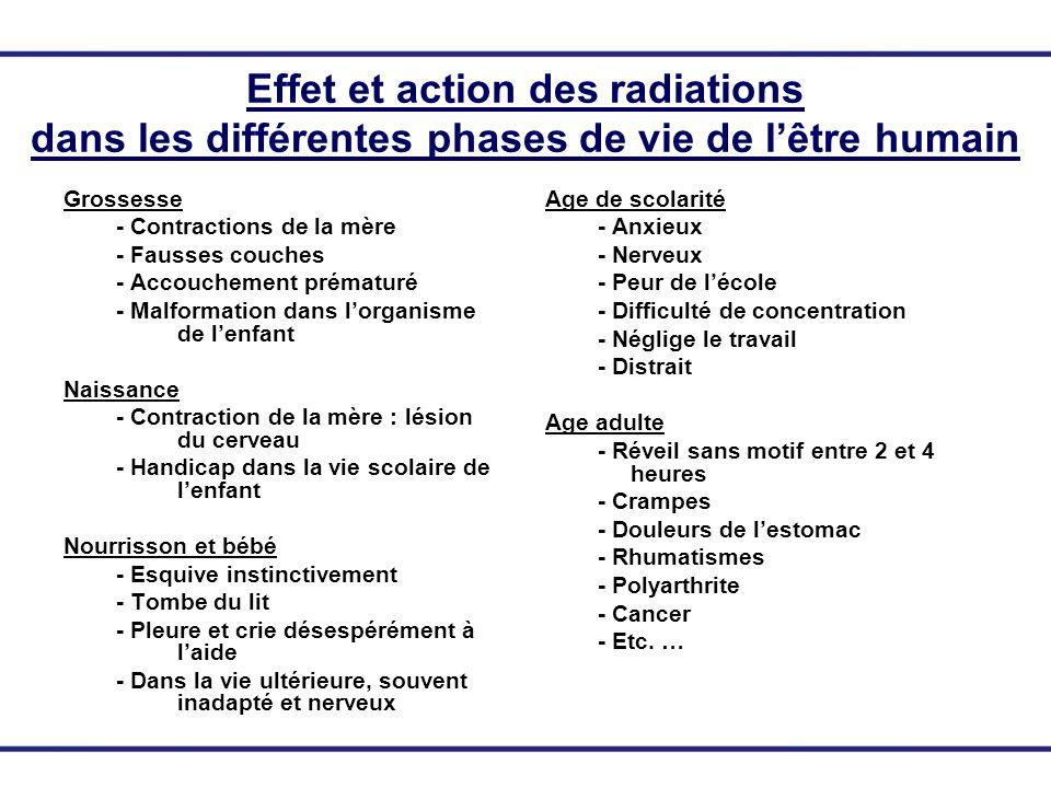 Effet et action des radiations dans les différentes phases de vie de lêtre humain Grossesse - Contractions de la mère - Fausses couches - Accouchement