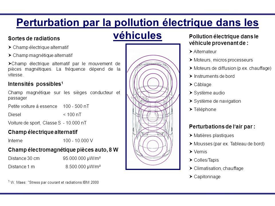 Perturbation par la pollution électrique dans les véhicules Pollution électrique dans le véhicule provenant de : Alternateur Moteurs, micros processeu