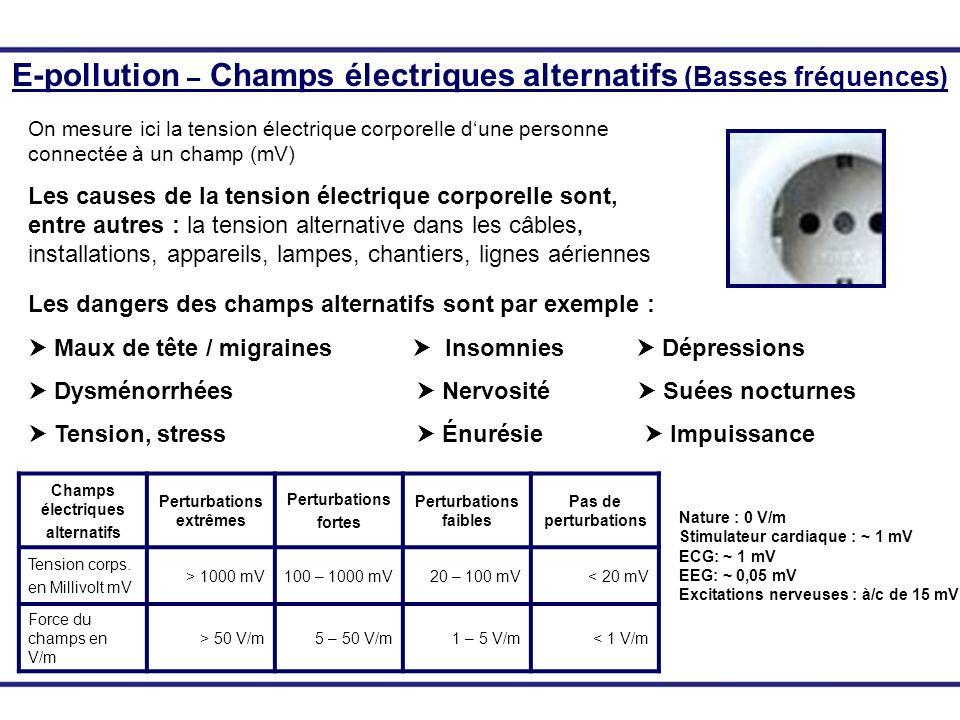 Champs magnétiques alternatifs perturbations extrêmes Fortes perturbations Faibles perturbations Pas de Perturba tions Densité du flux en nT (nano tesla) > 500 nT100 – 500 nT20 – 100 nT< 20 nT E-pollution – Champs magnétiques alternatifs (Basses fréquences) On mesure ici la densité du flux magnétique en nT (nano Tesla).