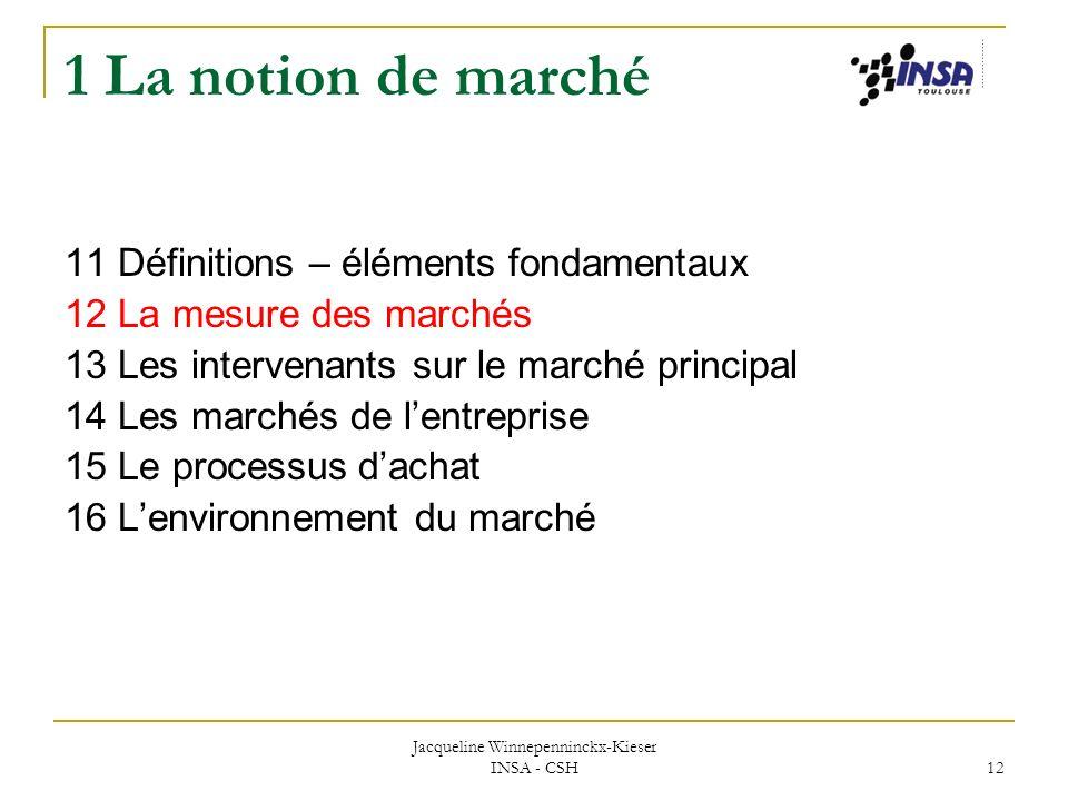 Jacqueline Winnepenninckx-Kieser INSA - CSH 12 1 La notion de marché 11 Définitions – éléments fondamentaux 12 La mesure des marchés 13 Les intervenan