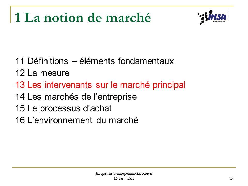 Jacqueline Winnepenninckx-Kieser INSA - CSH 15 1 La notion de marché 11 Définitions – éléments fondamentaux 12 La mesure 13 Les intervenants sur le ma
