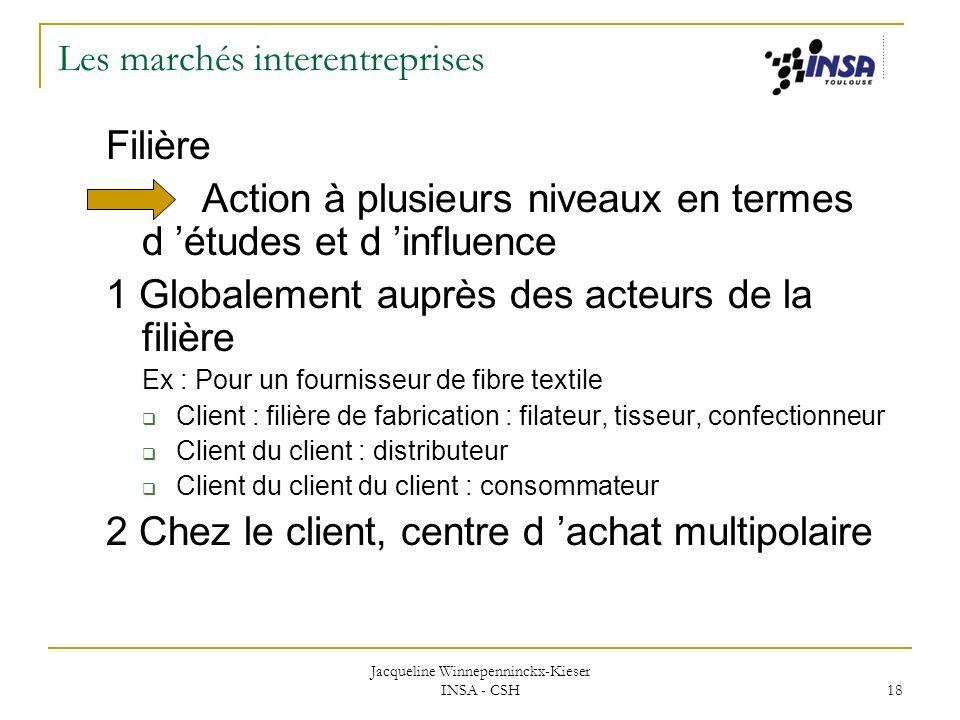 Jacqueline Winnepenninckx-Kieser INSA - CSH 18 Les marchés interentreprises Filière Action à plusieurs niveaux en termes d études et d influence 1 Glo
