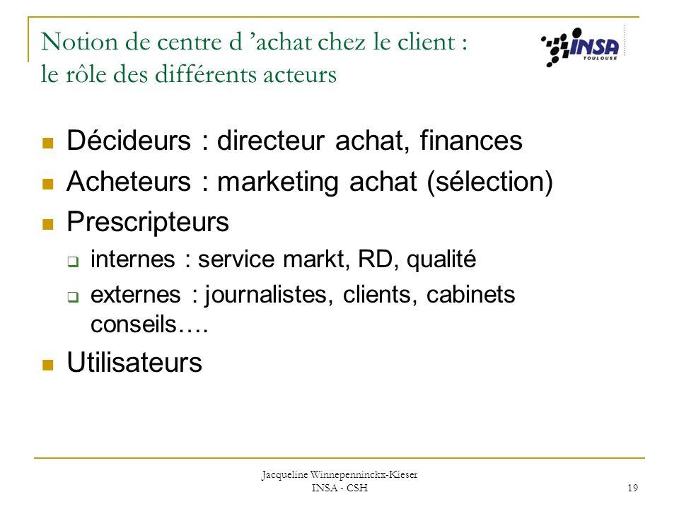 Jacqueline Winnepenninckx-Kieser INSA - CSH 19 Notion de centre d achat chez le client : le rôle des différents acteurs Décideurs : directeur achat, f