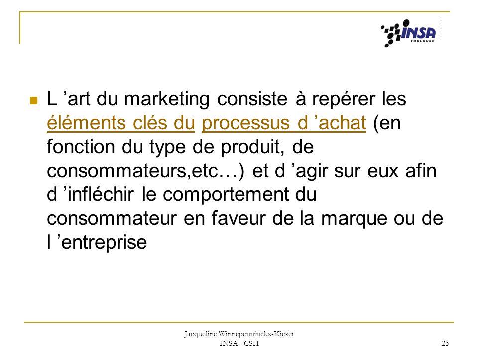 Jacqueline Winnepenninckx-Kieser INSA - CSH 25 L art du marketing consiste à repérer les éléments clés du processus d achat (en fonction du type de pr