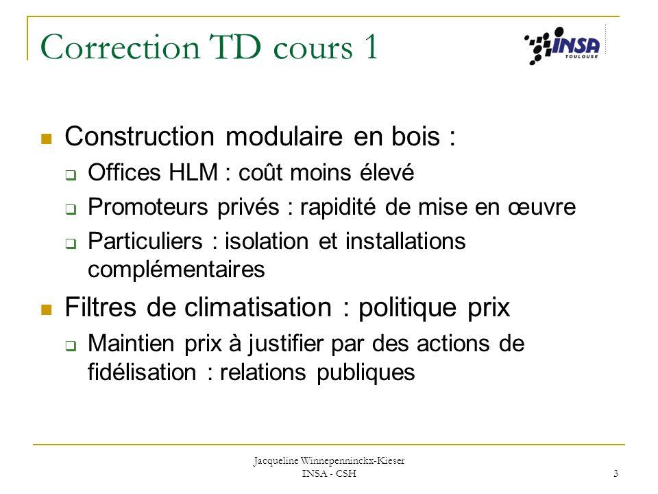 Jacqueline Winnepenninckx-Kieser INSA - CSH 3 Correction TD cours 1 Construction modulaire en bois : Offices HLM : coût moins élevé Promoteurs privés