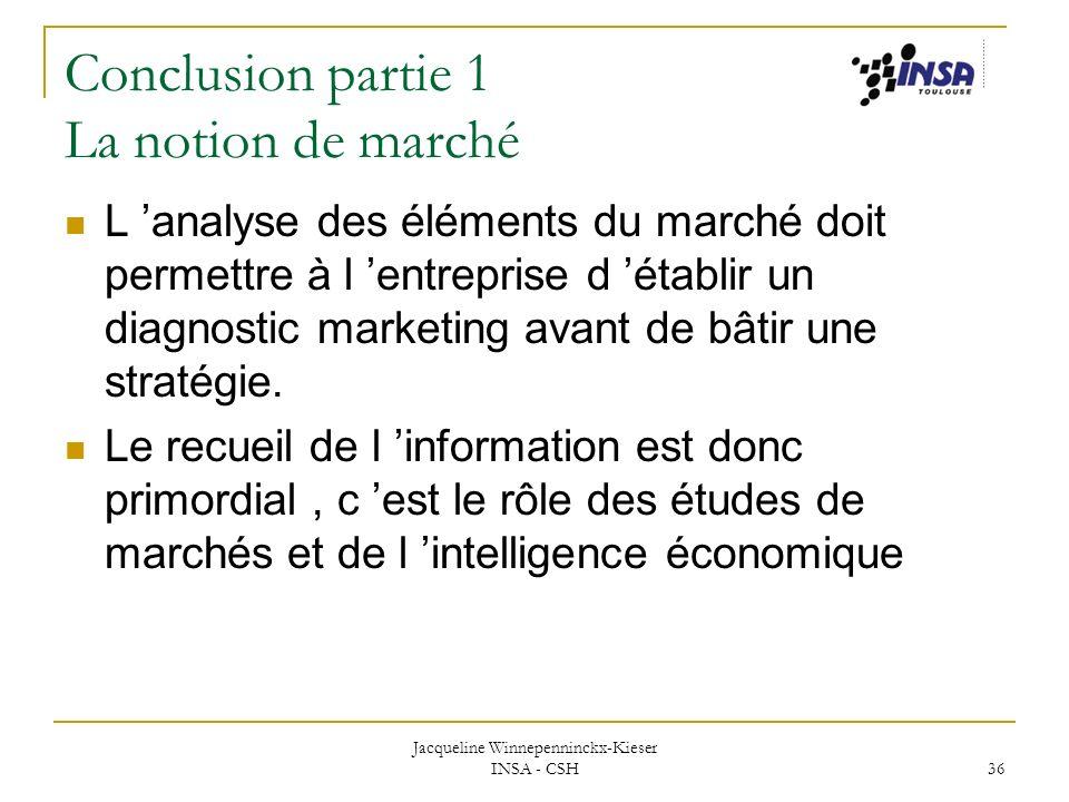 Jacqueline Winnepenninckx-Kieser INSA - CSH 36 Conclusion partie 1 La notion de marché L analyse des éléments du marché doit permettre à l entreprise