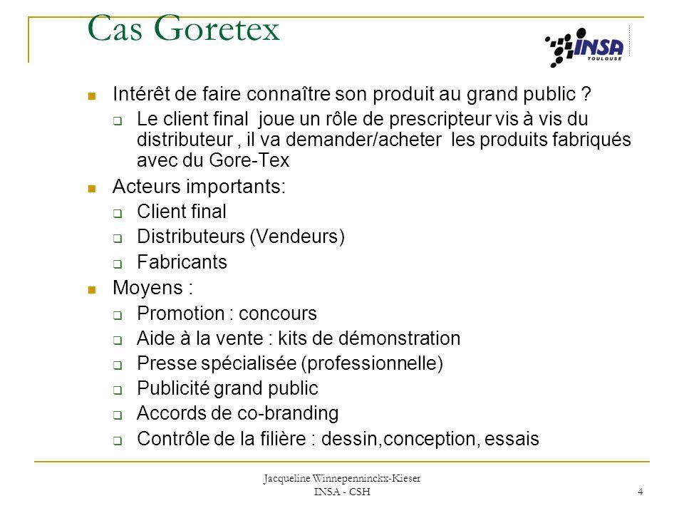 Jacqueline Winnepenninckx-Kieser INSA - CSH 4 Cas Goretex Intérêt de faire connaître son produit au grand public ? Le client final joue un rôle de pre