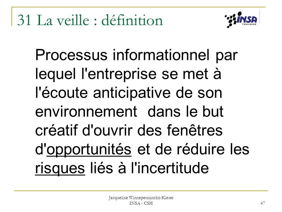 Jacqueline Winnepenninckx-Kieser INSA - CSH 47 31 La veille : définition Processus informationnel par lequel l'entreprise se met à l'écoute anticipati