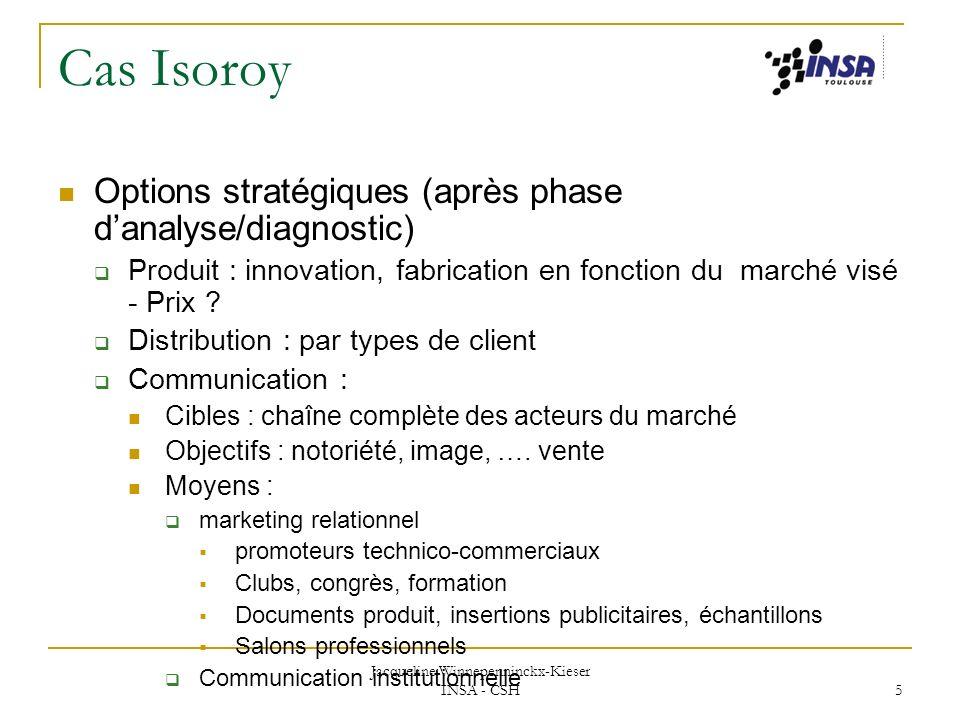 Jacqueline Winnepenninckx-Kieser INSA - CSH 5 Cas Isoroy Options stratégiques (après phase danalyse/diagnostic) Produit : innovation, fabrication en f