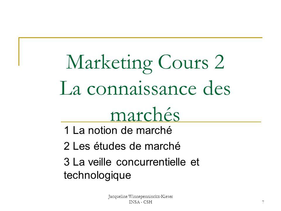 Jacqueline Winnepenninckx-Kieser INSA - CSH7 Marketing Cours 2 La connaissance des marchés 1 La notion de marché 2 Les études de marché 3 La veille co