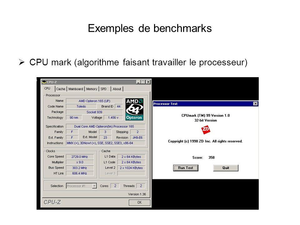 Exemples de benchmarks CPU mark (algorithme faisant travailler le processeur)