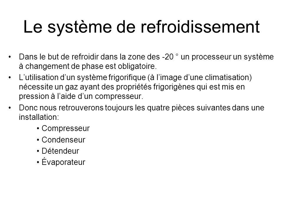 Le système de refroidissement Dans le but de refroidir dans la zone des -20 ° un processeur un système à changement de phase est obligatoire. Lutilisa