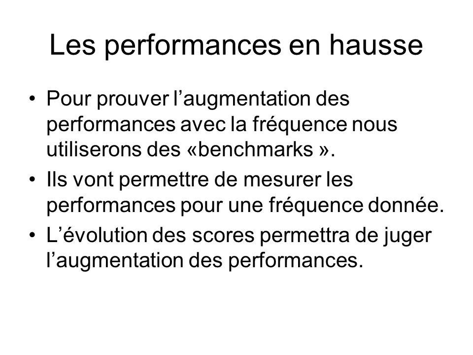 Les performances en hausse Pour prouver laugmentation des performances avec la fréquence nous utiliserons des «benchmarks ». Ils vont permettre de mes